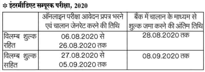 JAC 12th Compartment Exam Date